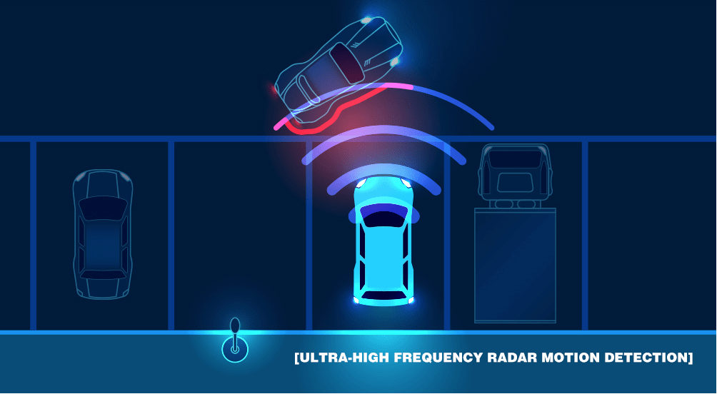 Thinkware U1000 Radar Motion Detection