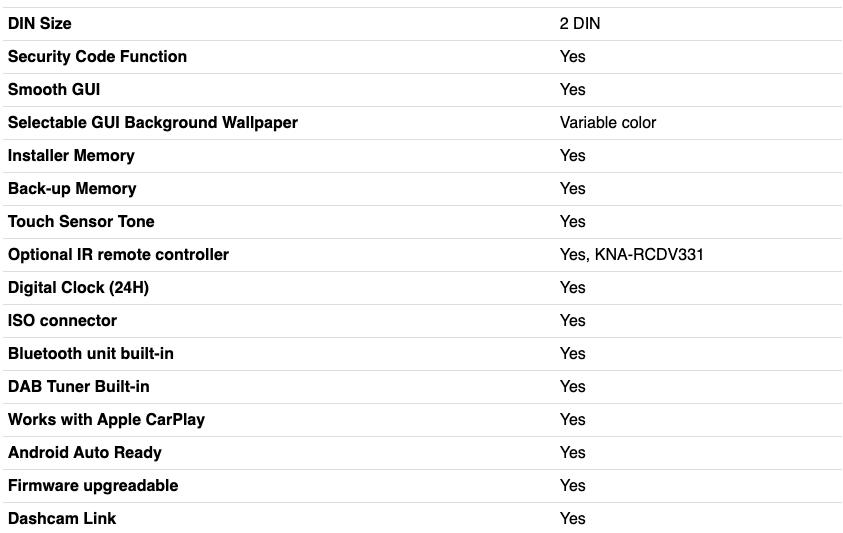 Kenwood DMX7017DABS General Features